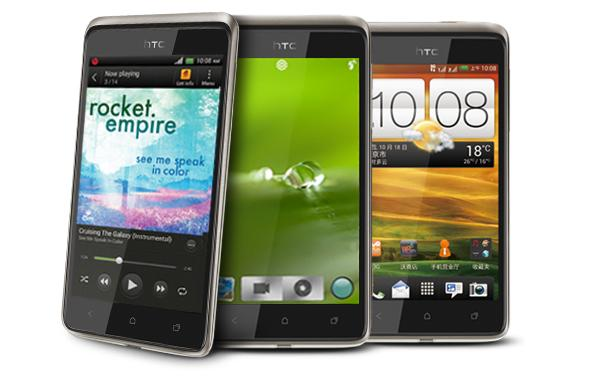 HTC Desire 400 Dual-Sim  Features and Specs